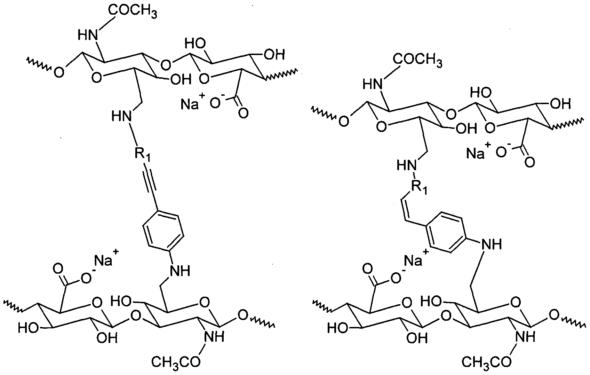 hyaluronihappo cross-linked